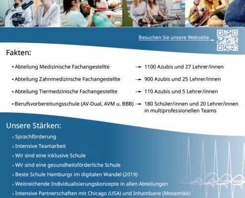 Berufliche Schule 15 - Plakat